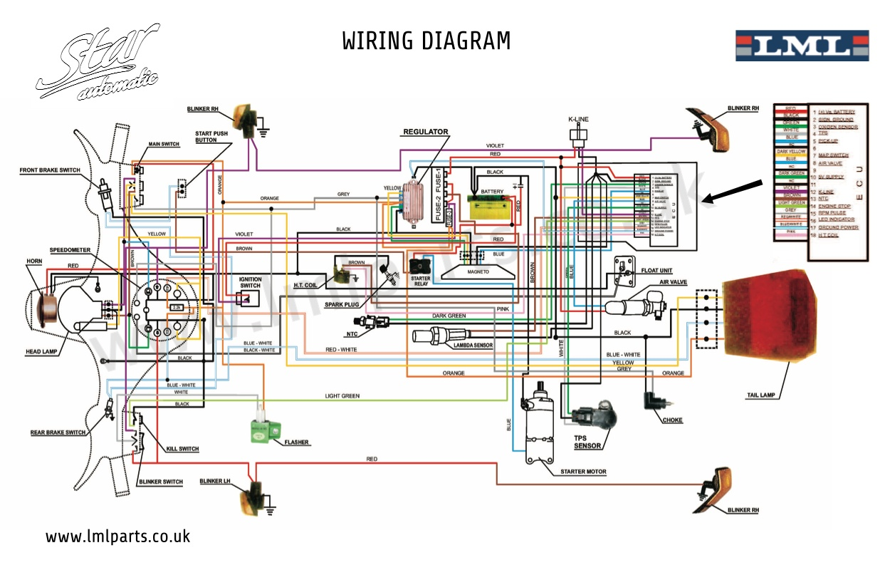 Kymco 50cc Scooter Wiring Diagram Library Power Spark Plug Battery