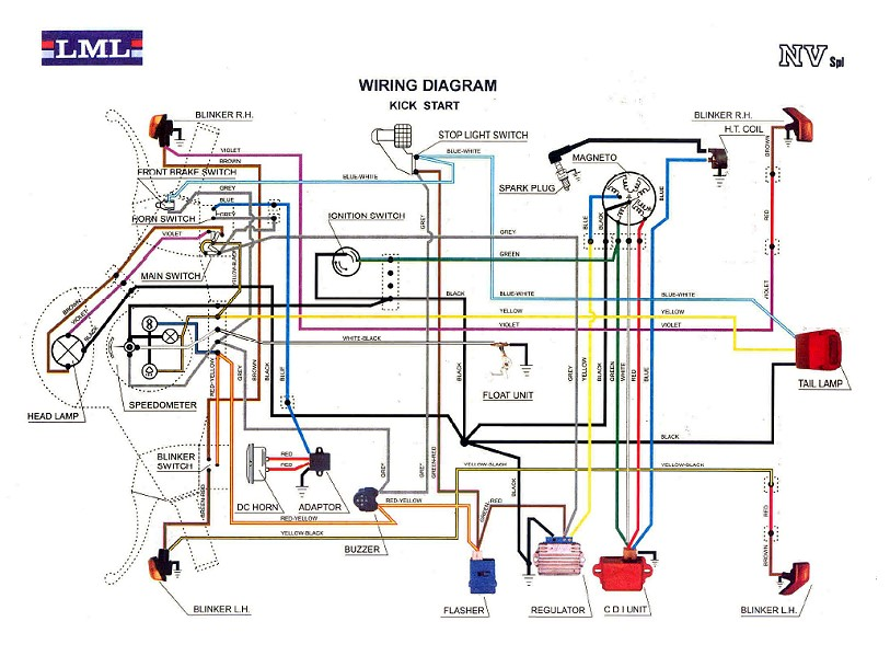 WIRING_DIAGRAM_LML_NVSPL_KICK vespa vbb wiring diagram vespa 150 super wiring diagram \u2022 free Basic Electrical Wiring Diagrams at gsmx.co