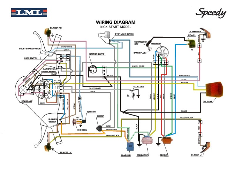 Tank Scooter Wiring Diagram on Vespa Lml Wiring Diagram