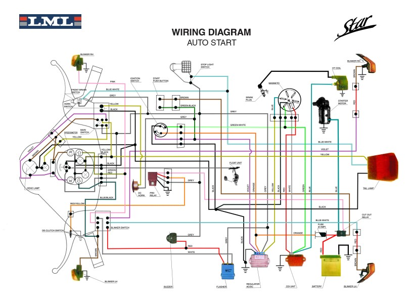 WIRING_DIAGRAM_LML_STAR_DLX vespa px wiring diagram scooter electrical diagram \u2022 free wiring genuine stella wiring diagram at edmiracle.co