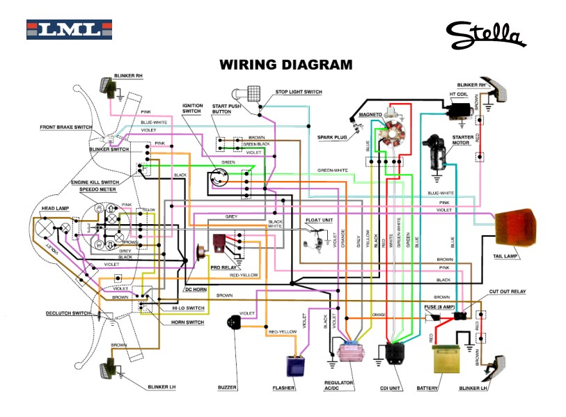 cdi wiring diagram cdi image wiring diagram chinese 125 scooter wiring diagram wirdig on cdi wiring diagram